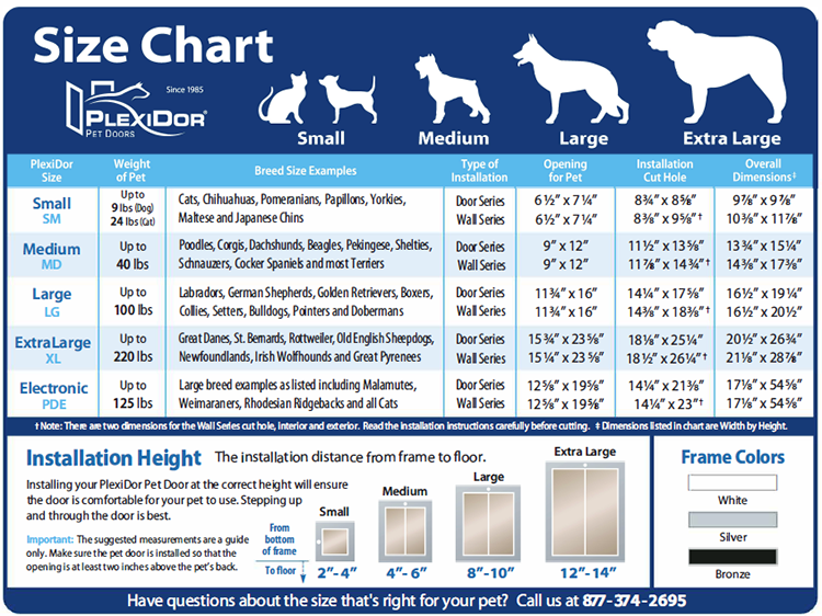 Plexidor Dog Door Sizing Chart