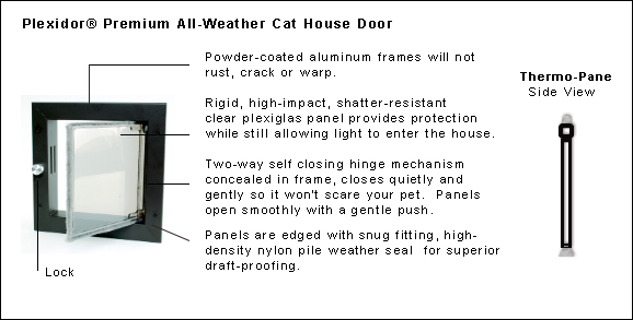 Plexidor Premium Cat House Door