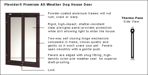 Click here for a feature list for the door  sc 1 st  Kennel Deck & Kennel Deck :: Dog Houses :: Insulated Dog House With Door