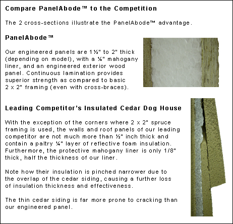 PanelAbode dog house insulation
