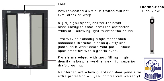 Door-mounted BiteGuard dog door features