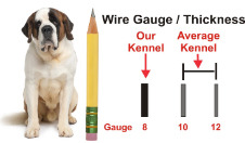 Heavy duty wire gauge