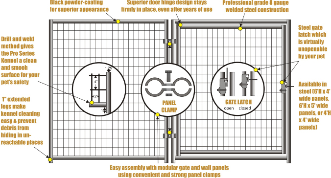 Black Powder-Coated Modular Wire Dog Kennels & Runs