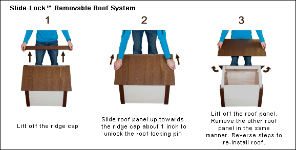 Slide-Lock Removable Dog house Roof